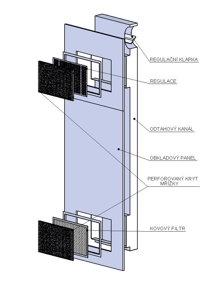 Air-Conditioning Exhaust Channels